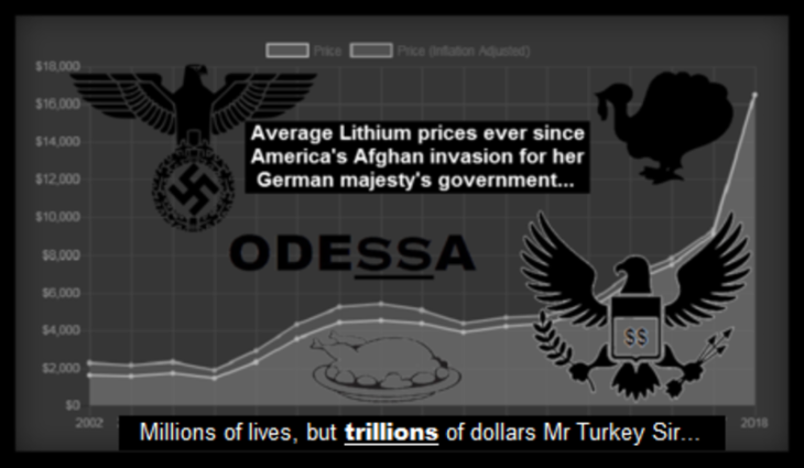 Odessa Afghan Lithium 800