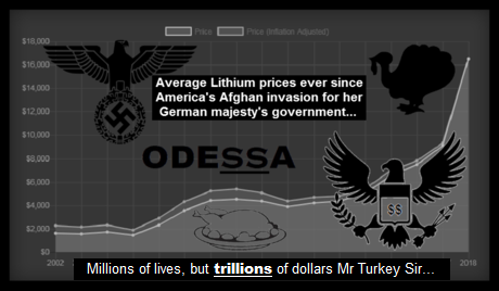 Odessa Lithium Afghanistan Mr Turkey Sir 460