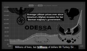 odessa-afghan-lithium-600
