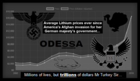 odessa-afghan-lithium-600