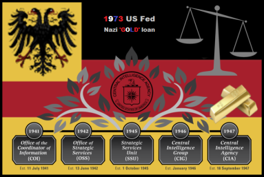 CIA 1973 German reality gold BETTER